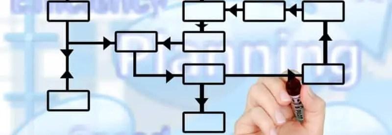 SAP PP Tables, SAP Tables