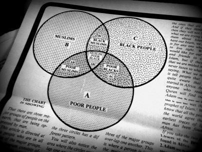 """3 Circles"" Our Islam Vol. 7 No. 1 Nov-Dec 1980 (African Islamic Mission Newspaper Brooklyn, NY)"