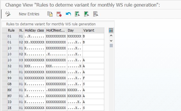SAP Daily Work Schedule Variant