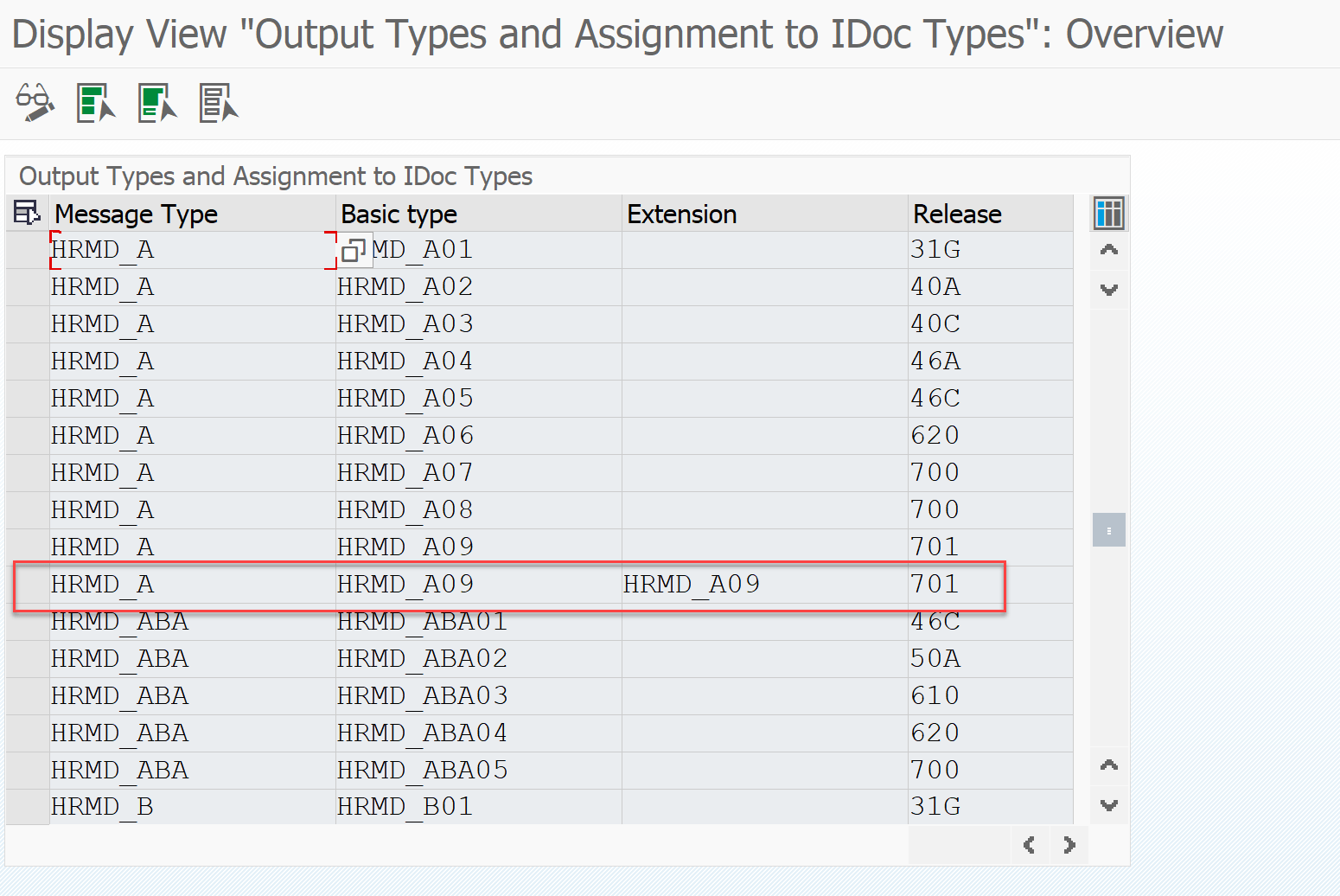 Assign IDOC extension to IDOC message type