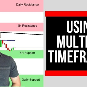 FREE Price Action Mastery Course: How to Trade Multiple Time Frames 💲