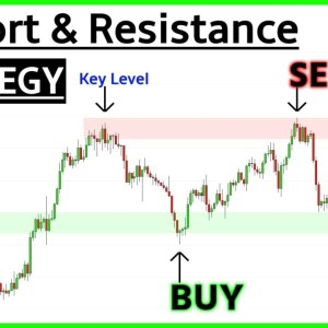 Beginners Guide To SUPPORT & RESISTANCE (A Simple Strategy That Actually Works)