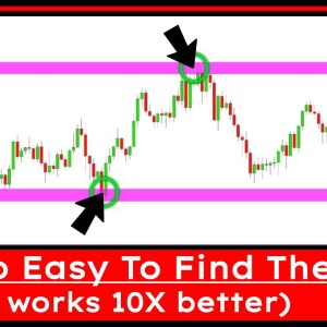 """Trade This Instead Of """"normal"""" Support and Resistance (Price Action Levels)"""