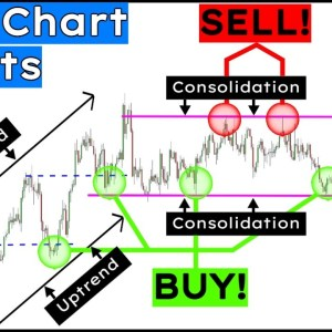 This Price Chart Secret Made Me A Pro Forex Trader...