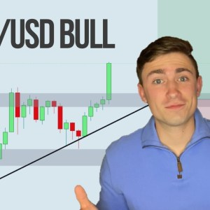 EURUSD Pullback Signal: Is it Time to Buy?