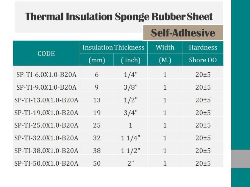 แผ่นยางฉนวนกันความร้อน-self adhesive 1
