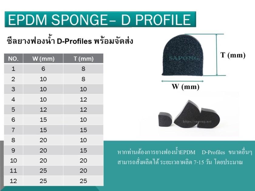 จำหน่ายยางฟองน้ำ EPDM D-Profiles