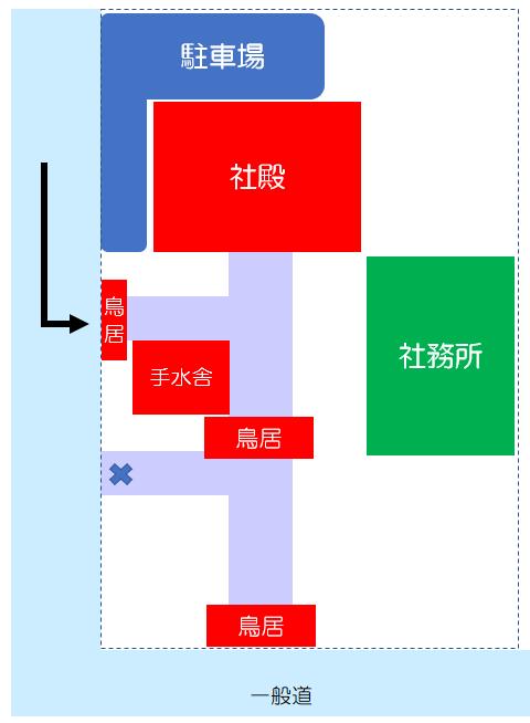 烈々布神社 マップ