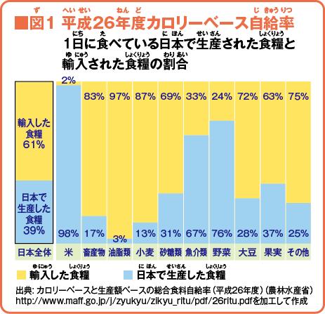 %e9%a3%9f%e8%82%b2%e3%80%80%e5%9b%b31