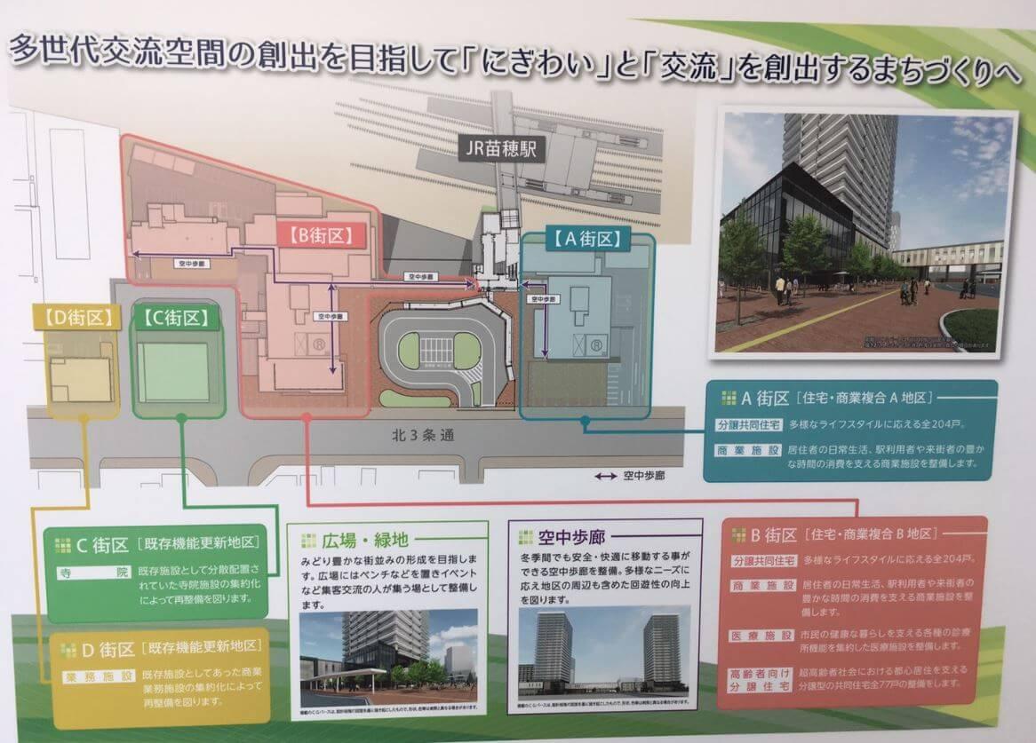 苗穂駅南口イメージ図