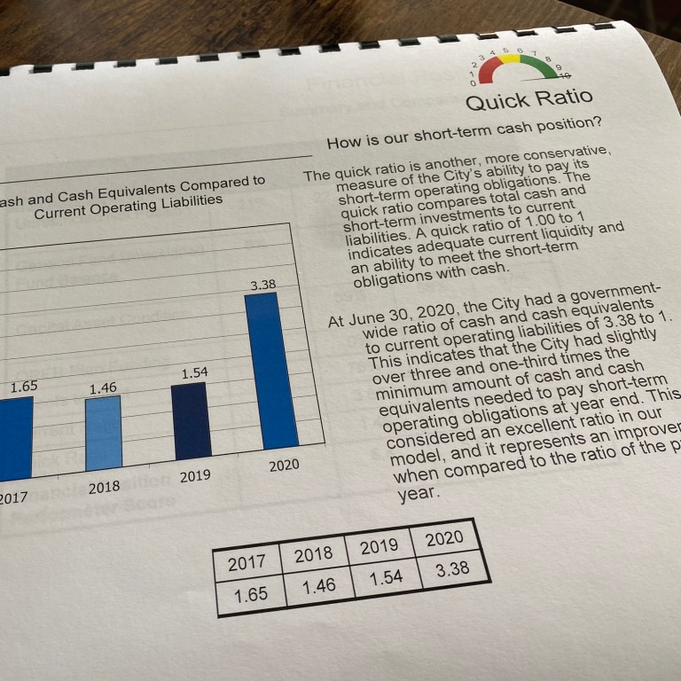 Audit shows Sapulpa's financial position better than satisfactory