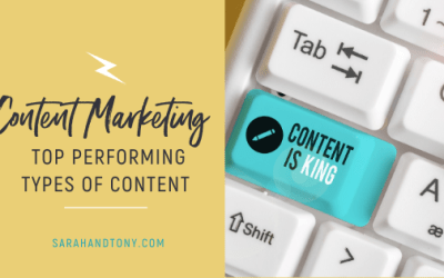 Content Marketing | Top Performing Types of Content