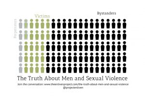 Convo-Graphic: The Truth About Men and Sexual Violence