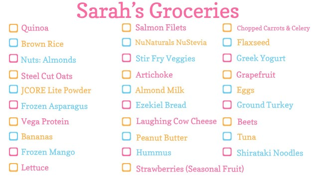 My Healthy & Clean Grocery Guide