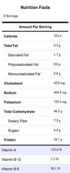 ButternutSquash Nutrition