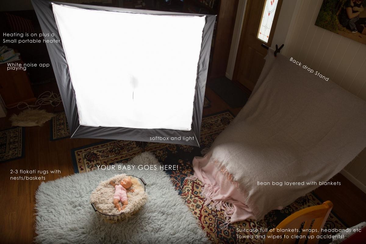 Continuous Lighting Setup Portraits