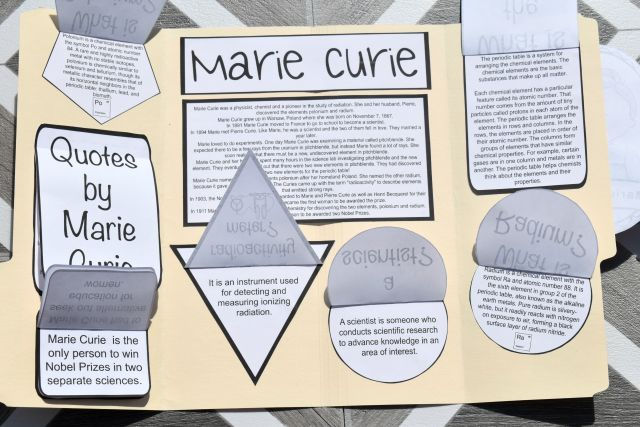 How to Make a Marie Curie Lapbook - free printable with a flipbook series