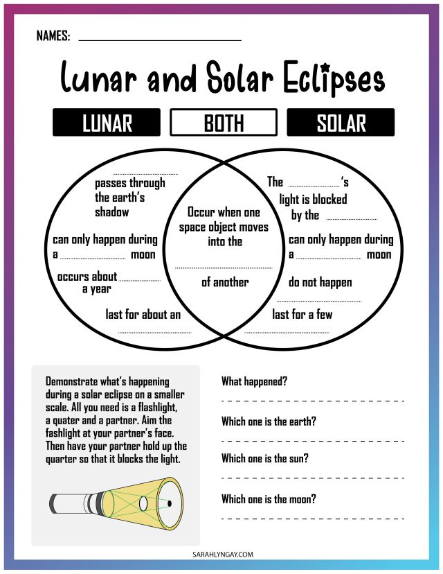 All About A Solar Eclipse technical differences and experiment worksheet