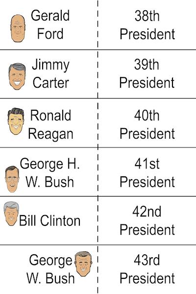 sample president flash cards
