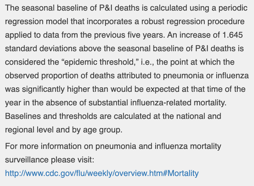 Screen-Shot-2020-07-18-at-4.46.02-PM CDC Fatality Data Appears to be Manipulated: Lets See by Analyzing the Data