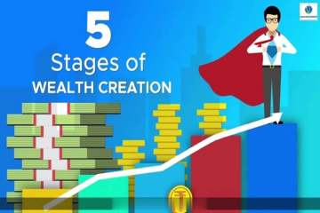 5 Stages Of Wealth Creation - संपत्ती निर्मितीच्या पायऱ्या