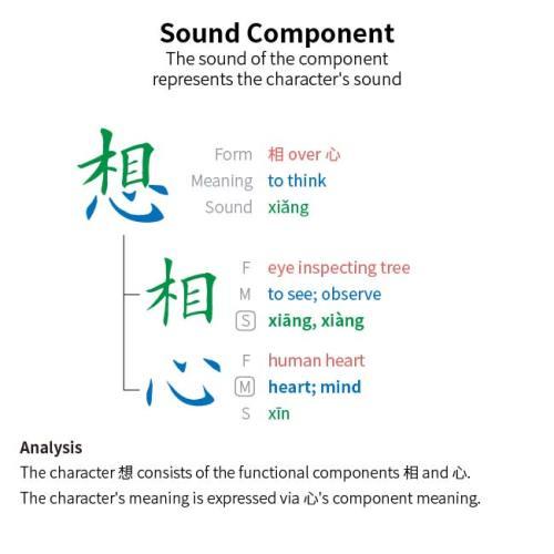 component_explanation__sound_component__v2-01