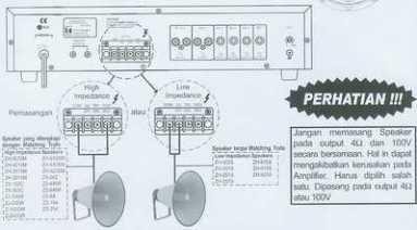 Instalasi Amplifier Sound Sentral