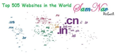 Tob Websites in the world