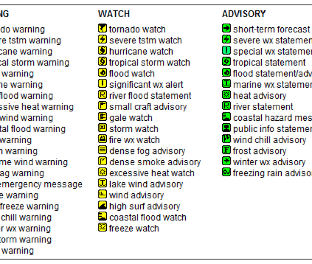 Noaa Atom Cap Top Advisory Warning Php Script