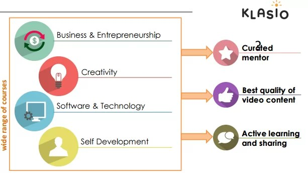 Platform Digital Pendidikan Klasio