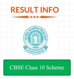 CBSE 10th Scheme