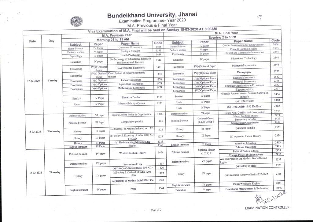 BU Jhansi MA Scheme 2021
