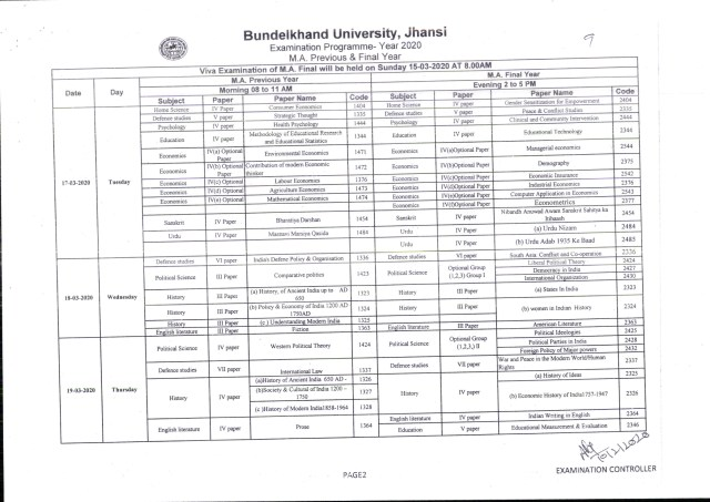 BU Jhansi MA Scheme 2020