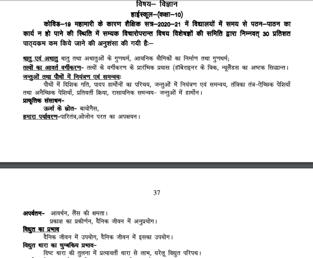 UP Board Syllabus for Exam 2021 8
