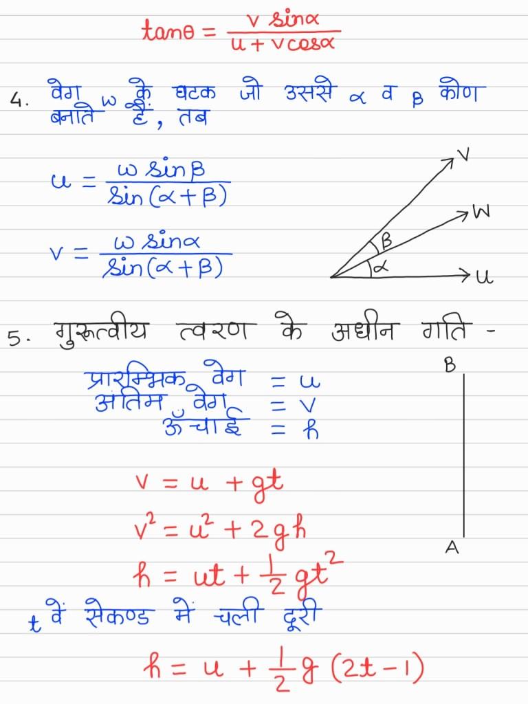 12th Maths Formulae