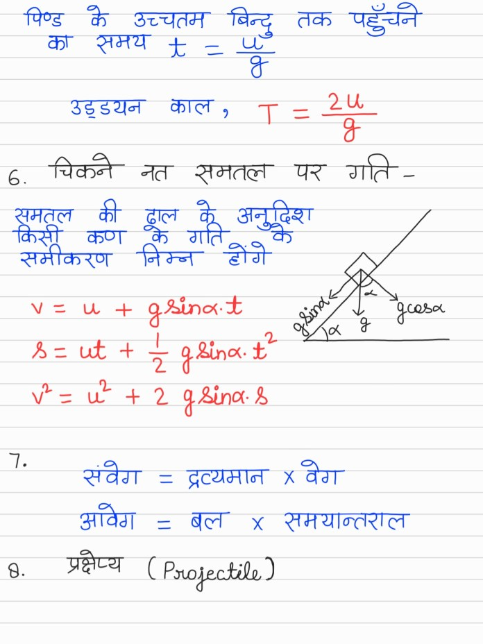12th Maths Formulae