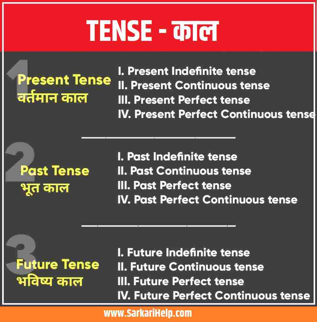 Tense Rules In Hindi With Example Tense In Hindi Present