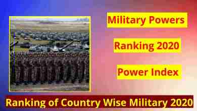{Ranking} List of Powerful Military in year 2020 - Where India, Iran, Israel, Pakistan & USA Ranks by Power Index (PI)