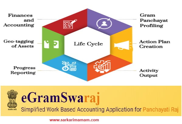 egramsawarj work flow