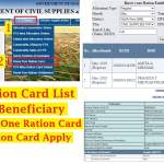 goa ration card search online list