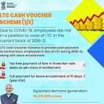 LTC Cash Voucher Scheme