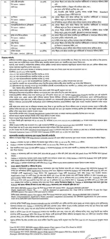 Bangladesh Wheat and Maize Research Institute Job Circular