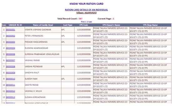 Goa-ration-card-list_t