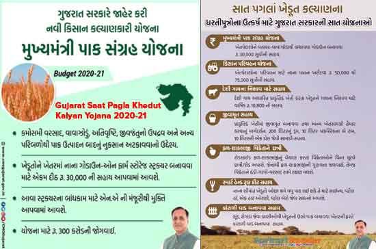 Gujarat-Saat-Pagla-Khedut-Kalyan-Yojana