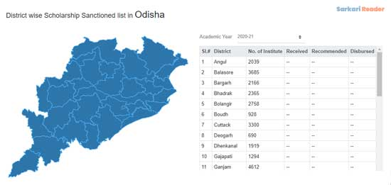District-wise-Scholarship-Sanctioned-list-in-Odisha
