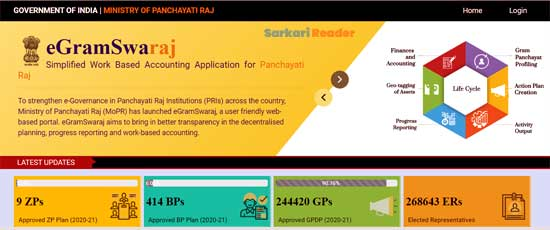Online-application-process-PM-Swamitva-Yojana