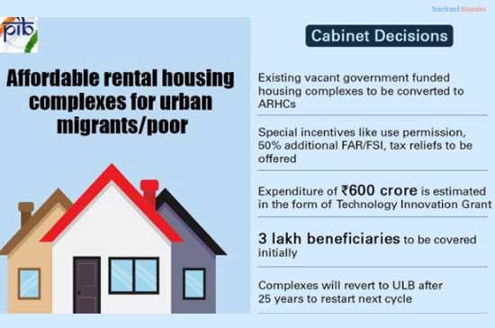 Implementation-Of-Affordable-Rental-Housing-Scheme