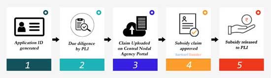 Track-Application-Status-CLAP-Portal