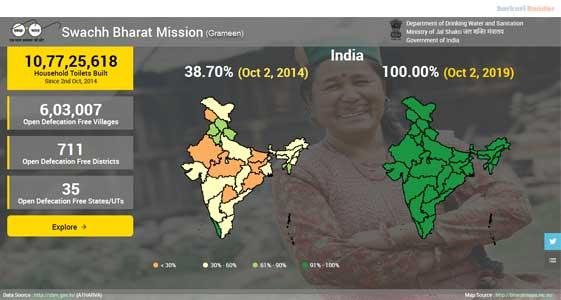 Swachh-Bharat-Mission-sbm.gov.in