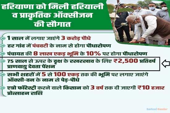 Haryana-Pran-Vayu-Devta-Pension-Scheme
